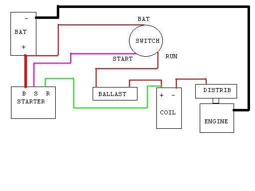 ignitionWiringPoints hi torque starter install chevy nova forum chevrolet starter wiring diagram at bayanpartner.co