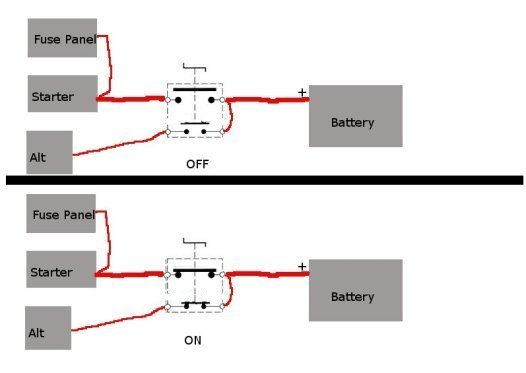 battery cut off switch chevy nova forum, wiring diagram, wiring diagram for battery disconnect switch
